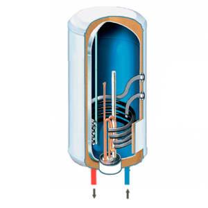 Как выбрать накопительный электрический водонагреватель